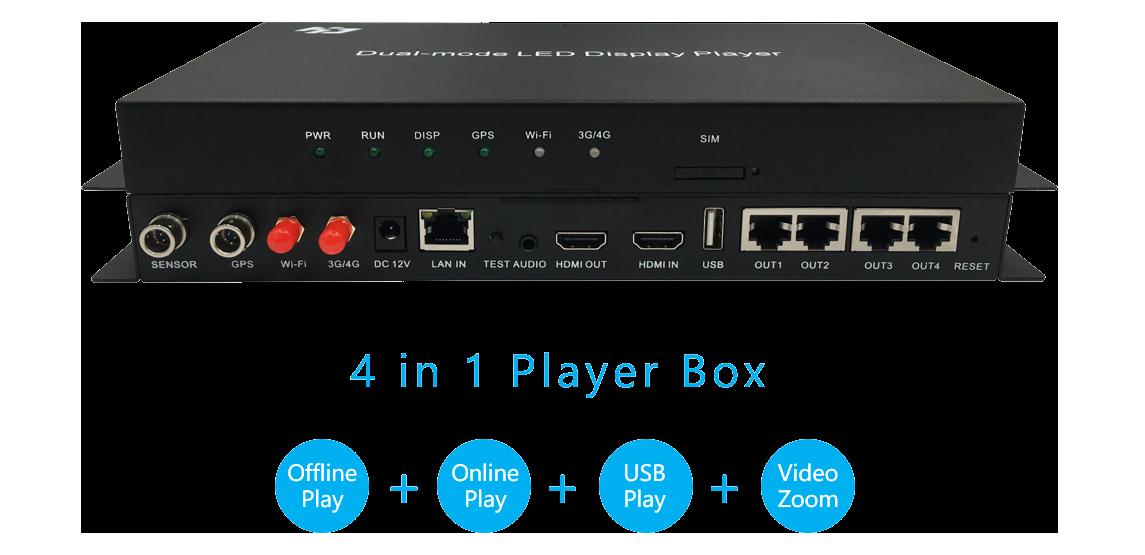 Контролер HD-A4